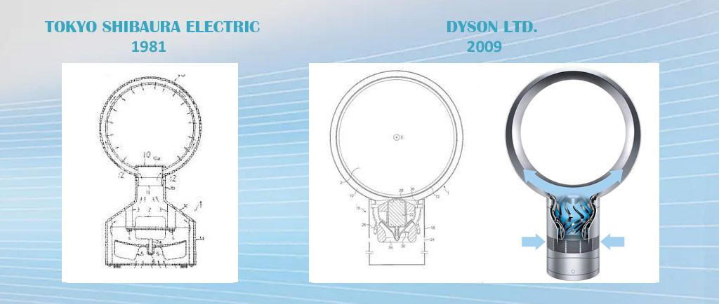 Comparaison modèles de ventilateur sans pale japonais Tokyo Shibaira Electric et Dyson AM01